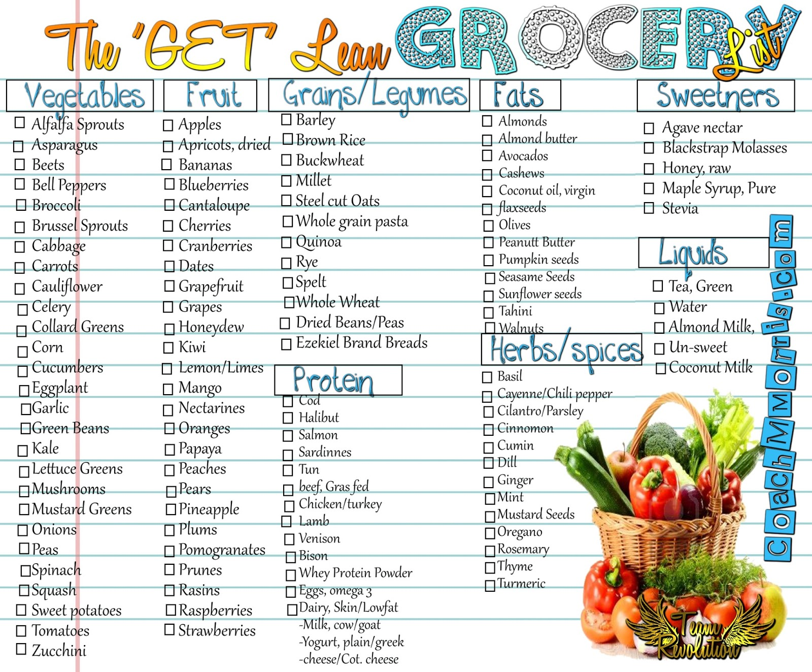 3 Ps of Grocery Shopping Own Your Strong by Bella Forza Fitness