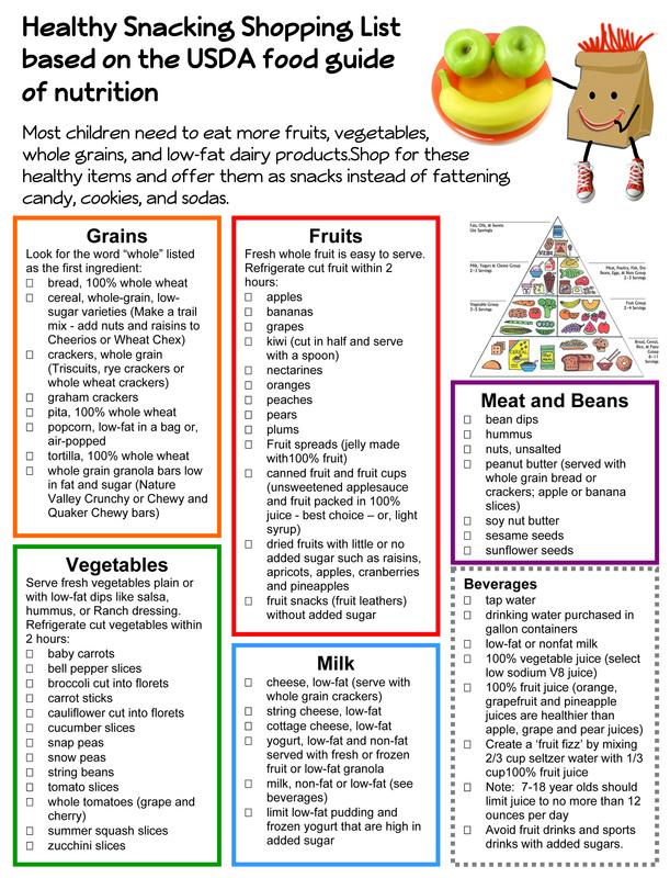List Heart Benefit Food Usda